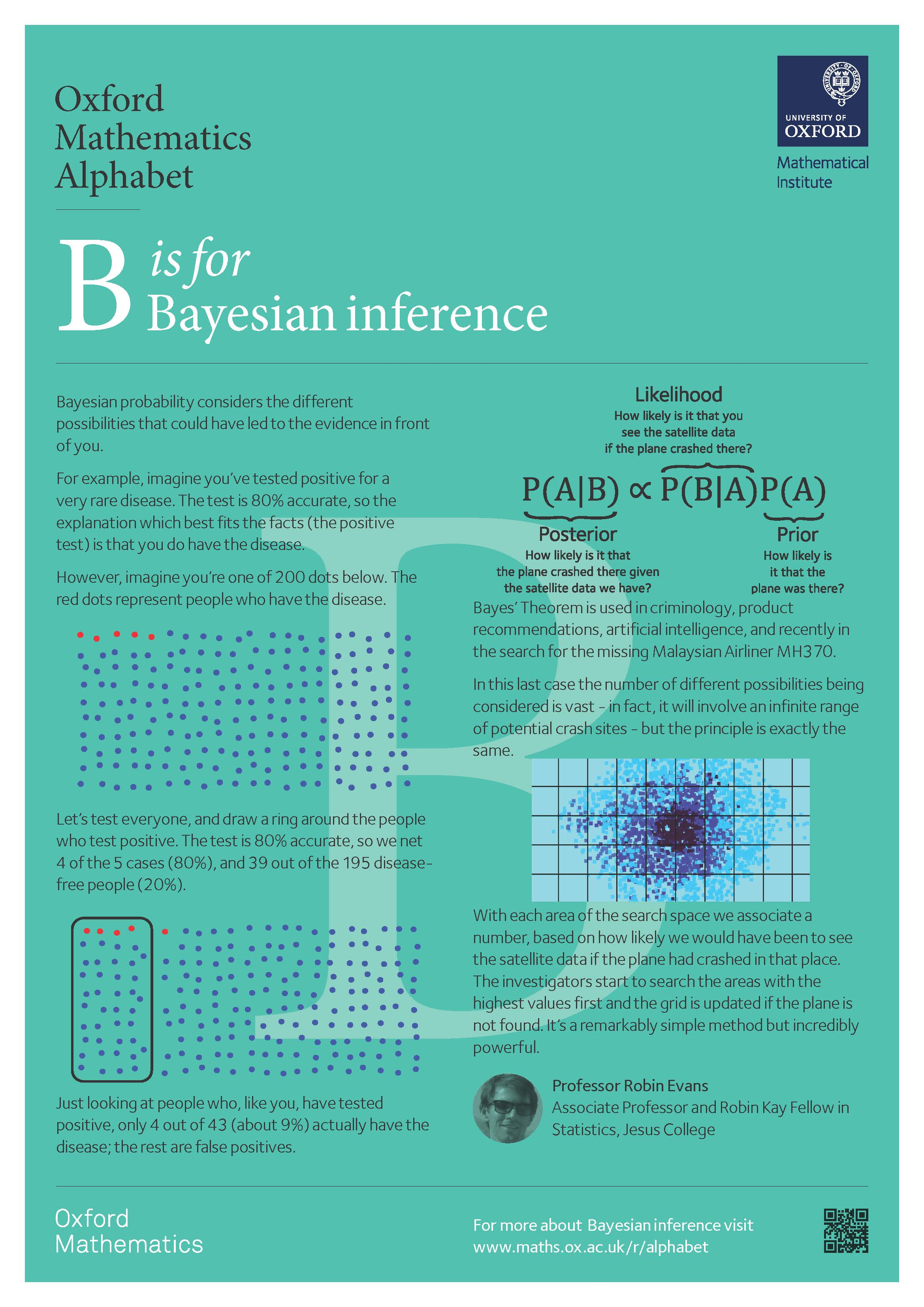 B is for Bayesian Inference | Mathematical Institute