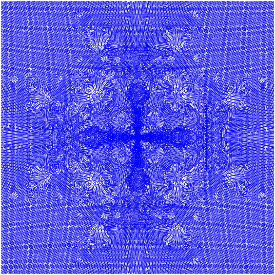 A triangular mesh showing fractal behaviour