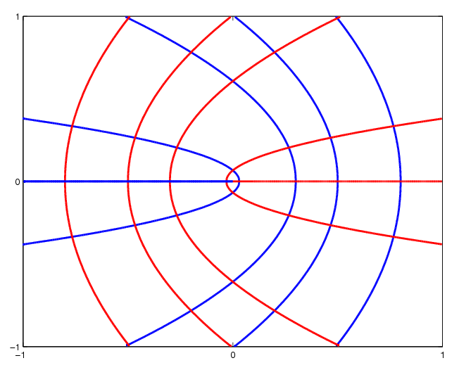 Differential Geometry | Mathematical Institute