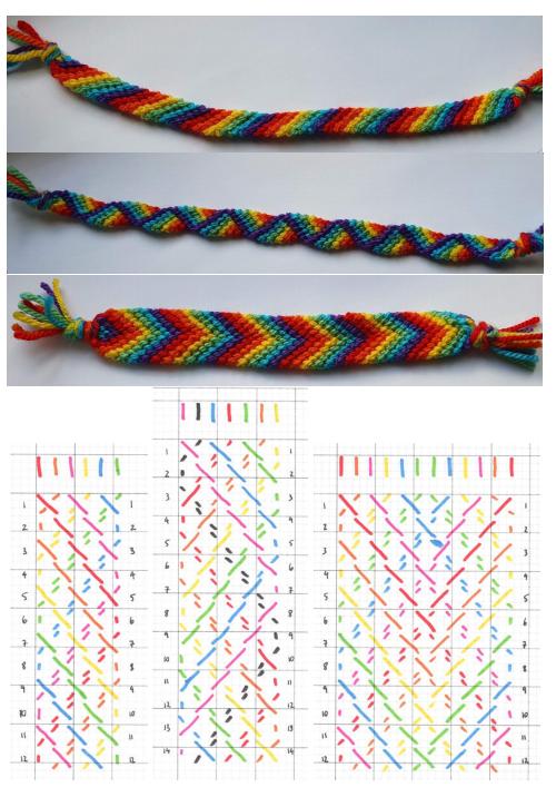 Colourful frienship bracelets showing different symmetry patterns