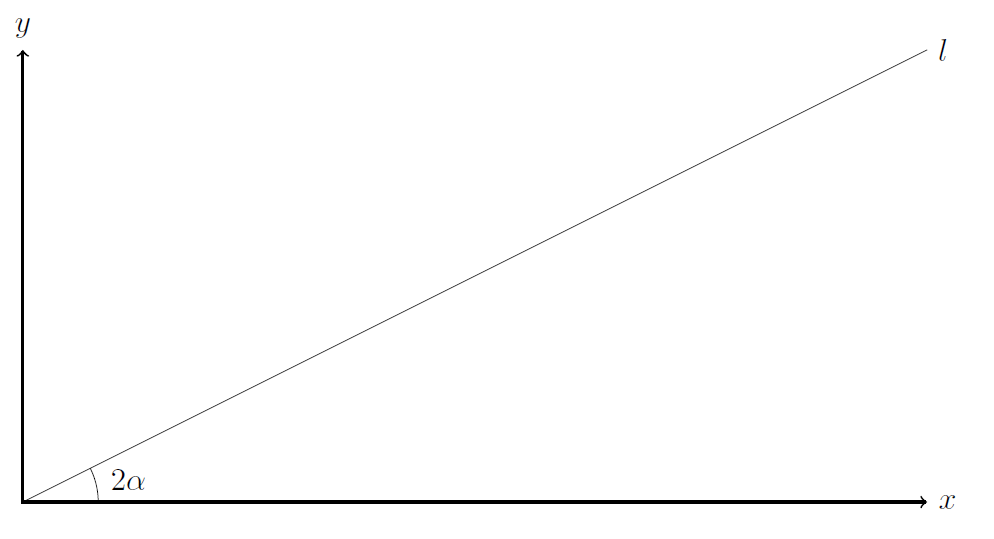 A diagram of the x-axis and the y-axis, with a straight line l that makes an angle of 2 alpha with the x-axis