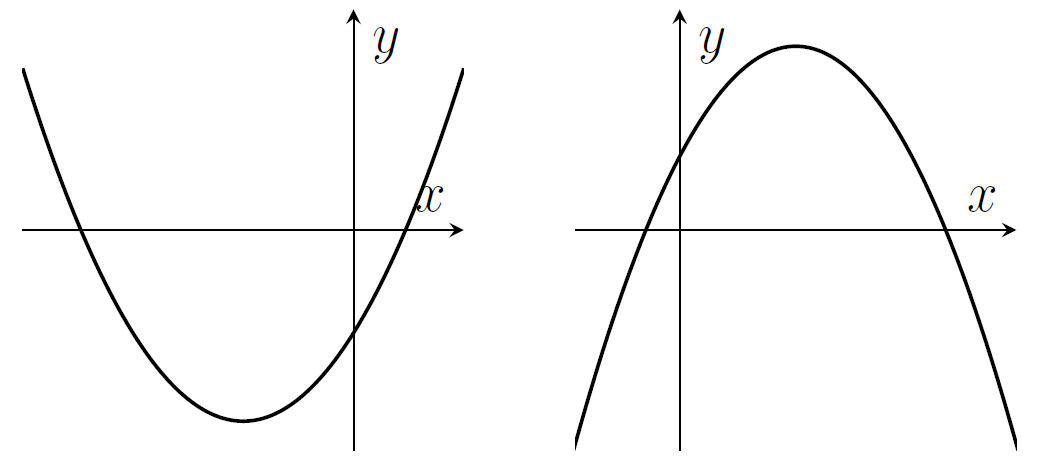 Two parabolas  - the left one curves like a horse-shoe pointing up, the right one points down