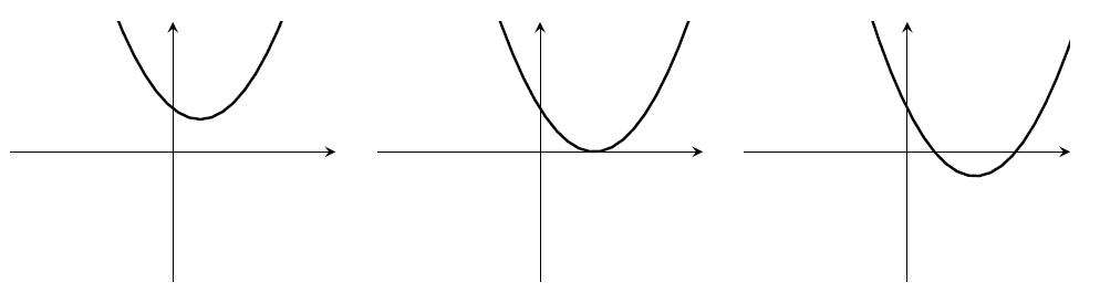 Three parabolas. (1) minimum in the top-right quadrant. (2) minimum on the x-axis with x>0. (3) minimum in the lower-right quadrant, positive y-intercept