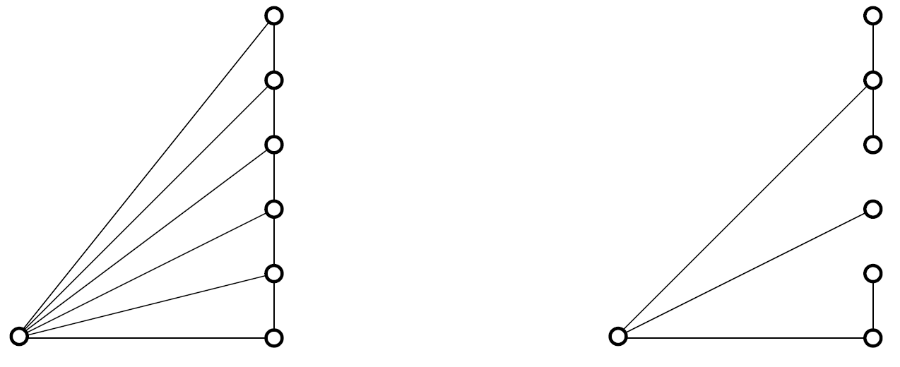 On the left a single point is connected to a column six points which are connected together in a column. On the right, the hub is just connected to the 2nd, 4th, and 6th points. The 1st, 2nd and 3rd, points are connected in a group, as are the 5th and 6th